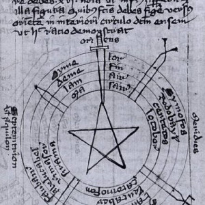 9. Drawing in a necromancy manual: a pentagram inside a circle with the names of spirits inscribed inside each of the four cardinal points and magical objects (Munich, Bayerische Staatsbibliothek, MS CLM 849, ff. 3r-108v).